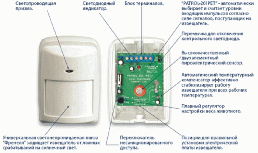 Датчики движения для систем сигнализации