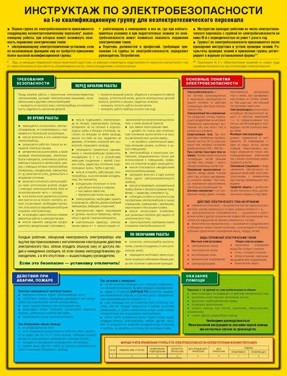 Скачать типовой образец журнала инструктажа по электробезопасности 1 группа – правила заполнения