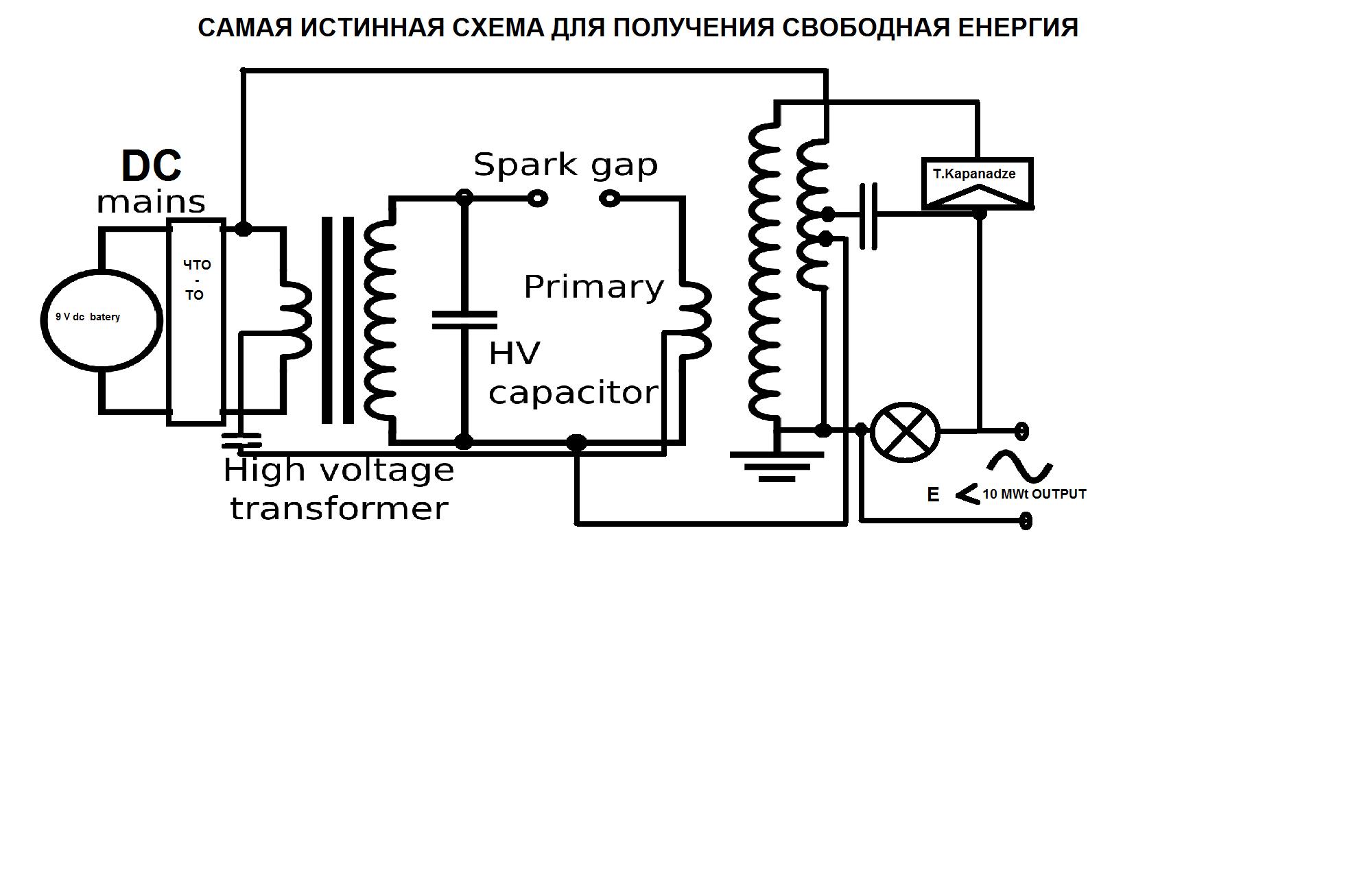 Грамотно делаем электрогенератор своими руками