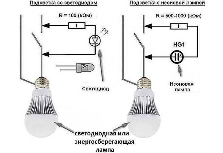 Как сделать светодиодную лампу своими руками?
