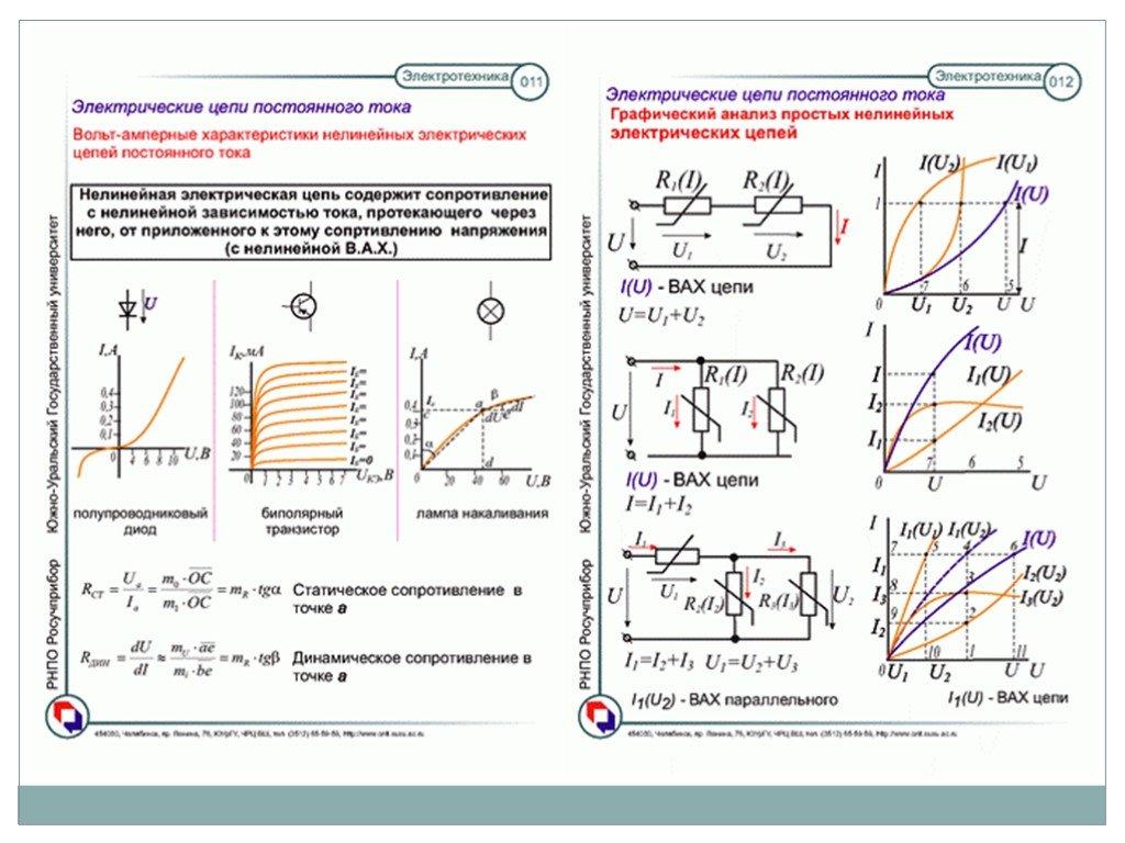 Основы электроники для начинающих