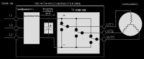 Преобразователь частоты для электродвигателя: назначение, свойства, схемы подключения