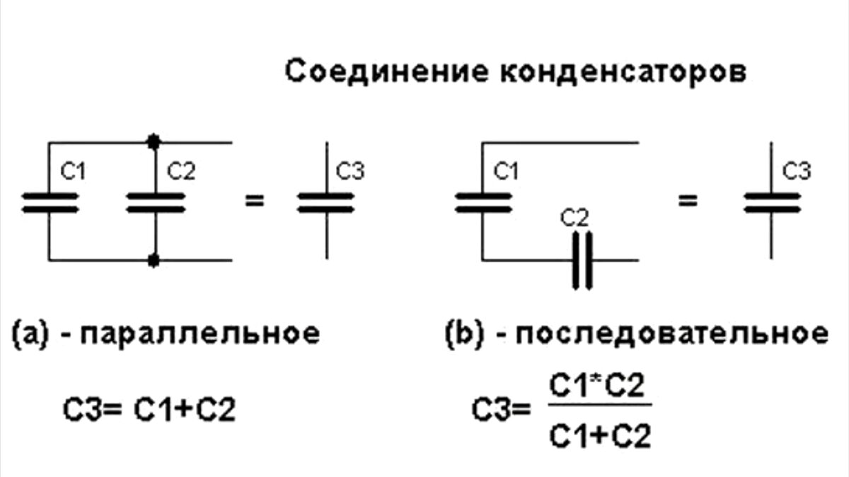 Последовательное соединение катушки и конденсатора