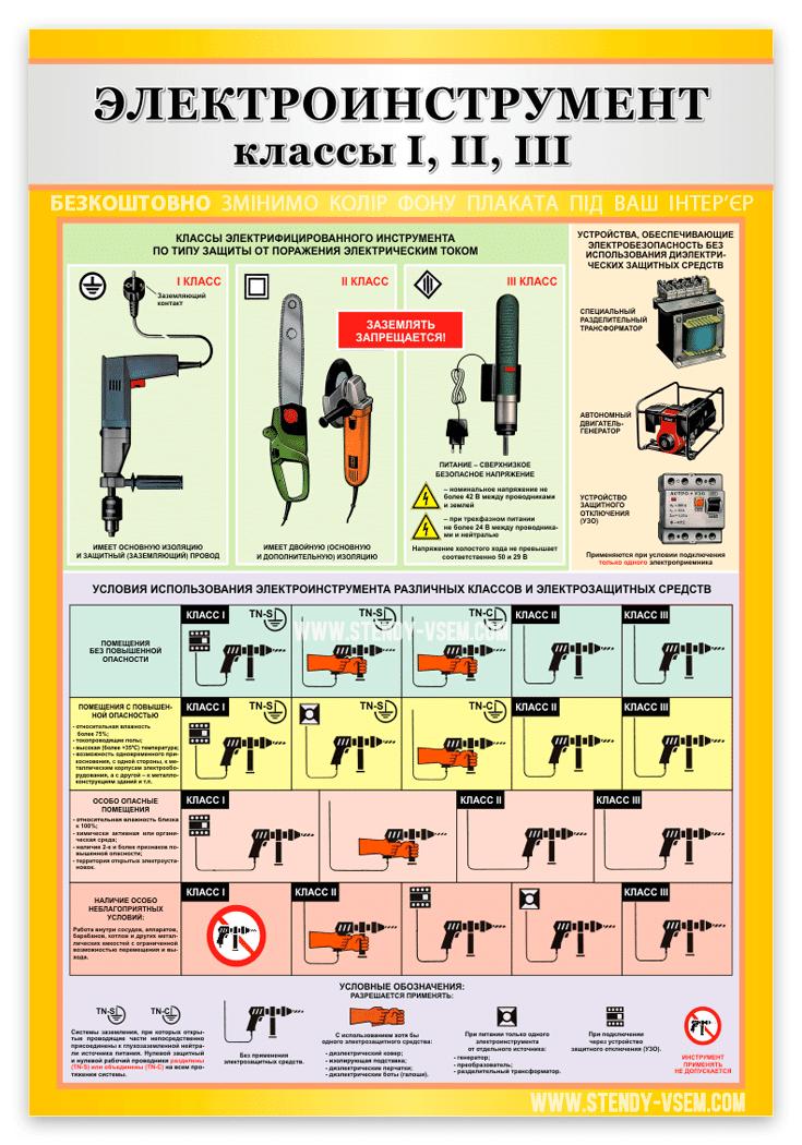 Как присвоить группы допуска по электробезопасности