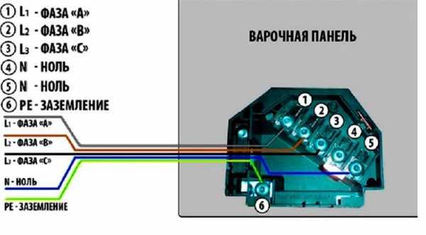 Тонкости процесса подключения электроплиты — рассказываем подробно