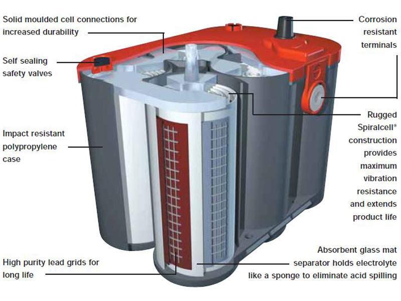 Автомобильный гелевый аккумулятор — плюсы и минусы