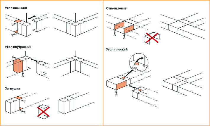 Установка кабель канала. монтаж кабель канала своими руками. назначение и характеристики кабель канала. как установить кабель канал для открытой проводки.