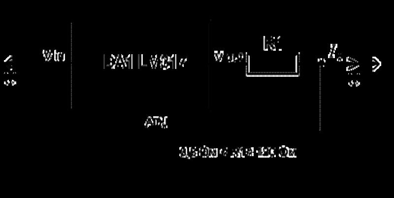 Конструктивные особенности и принцип работы стабилизаторов напряжения