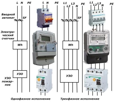 Как подключить автоматический выключатель в щитке?