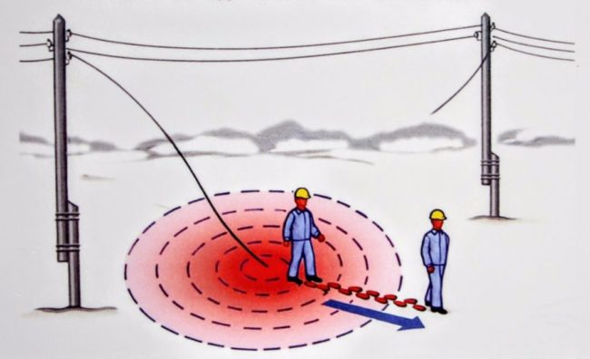 Шаговое напряжение – что это такое, способы расчета шагового напряжения и меры безопасности в опасных зонах