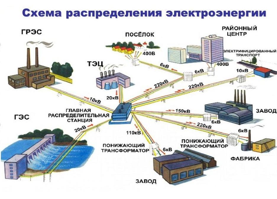 Свободная энергия эфира: генераторы свободной энергии