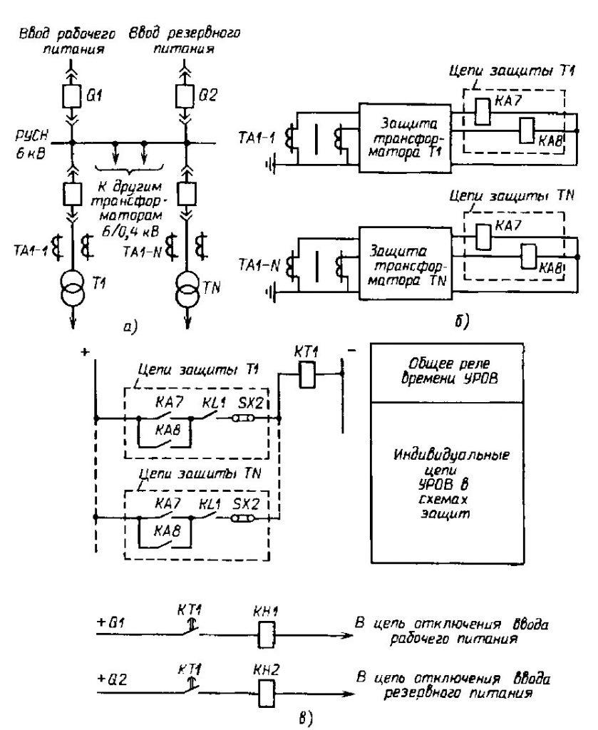 Защиты и автоматика вводного выключателя 6(10) кв на ртп