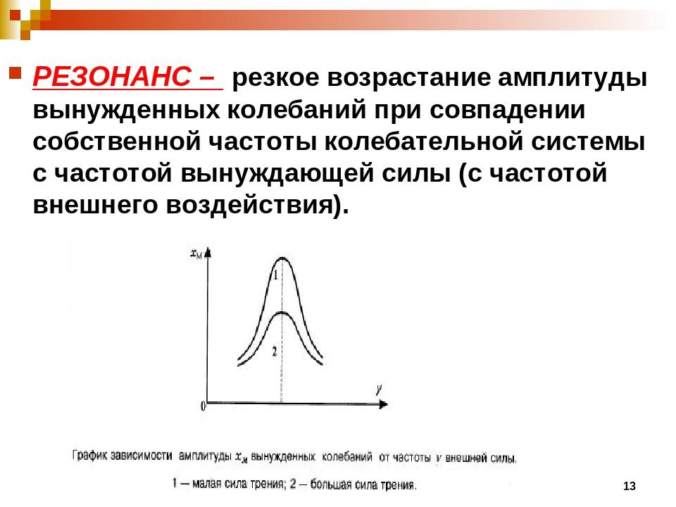 Электрический резонанс. резонанс. фейнмановские лекции по физике