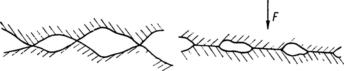 Переходное контактное сопротивление