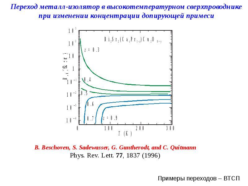 Проводники и диэлектрики по электрическим свойствам (уровню подвижности заряженных частиц) вещества деление проводники диэлектрики полупроводники. - презентация