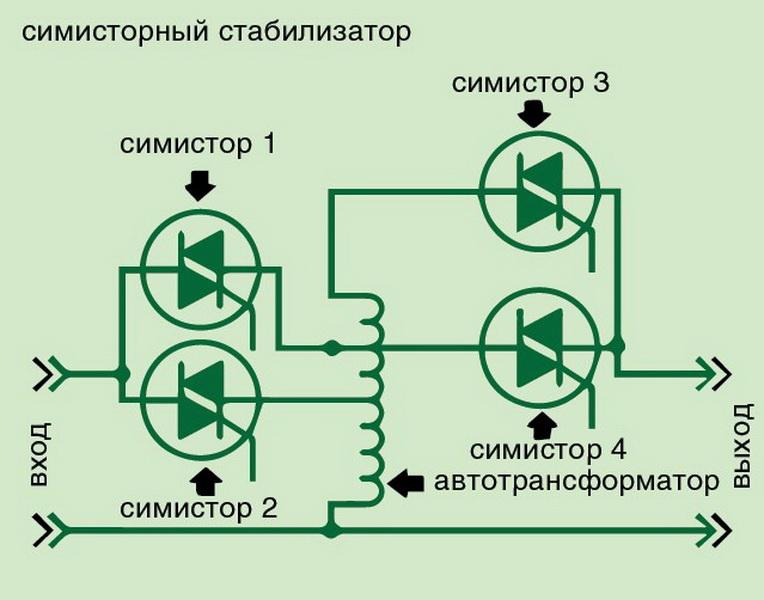 Схема подключения стабилизатора напряжения в частном доме