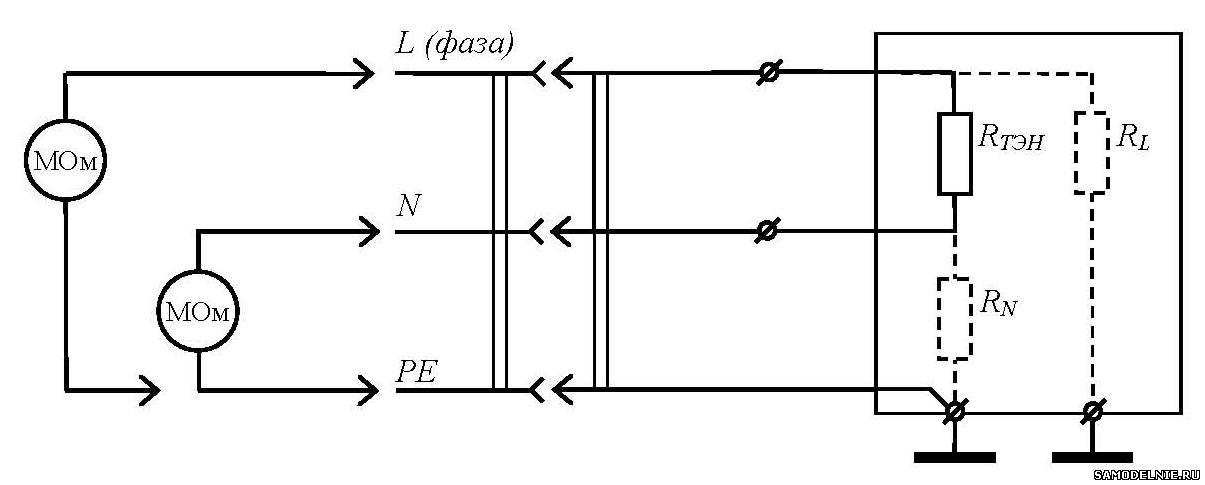 Как пользоваться мегаомметром