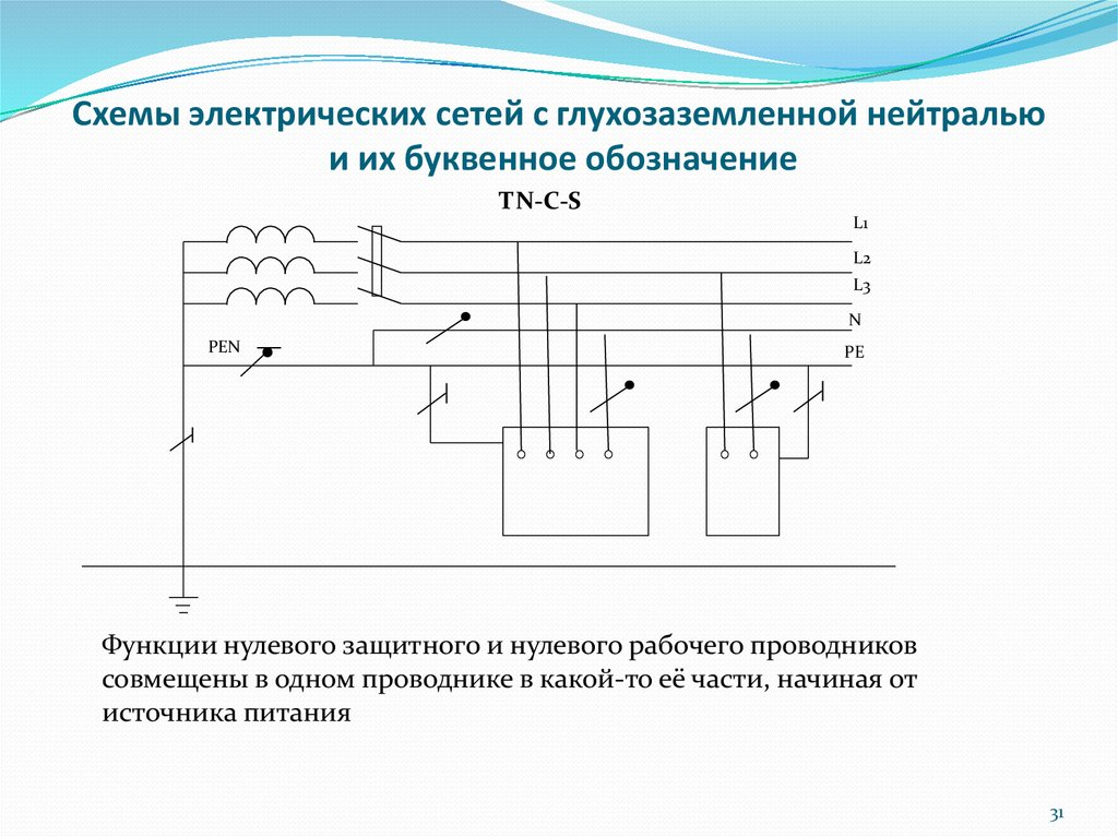 Глухозаземленная нейтраль: принцип работы, схема, применение