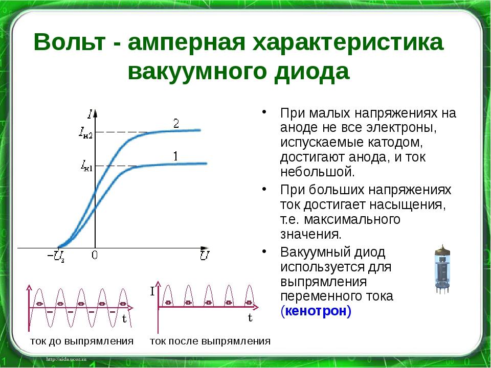 Принцип работы тиристора, назначение и схема подключения