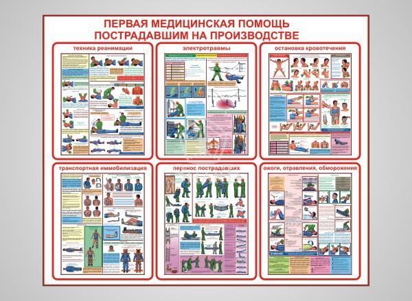 Оказание первой помощи: базовые правила, пошаговые рекомендации