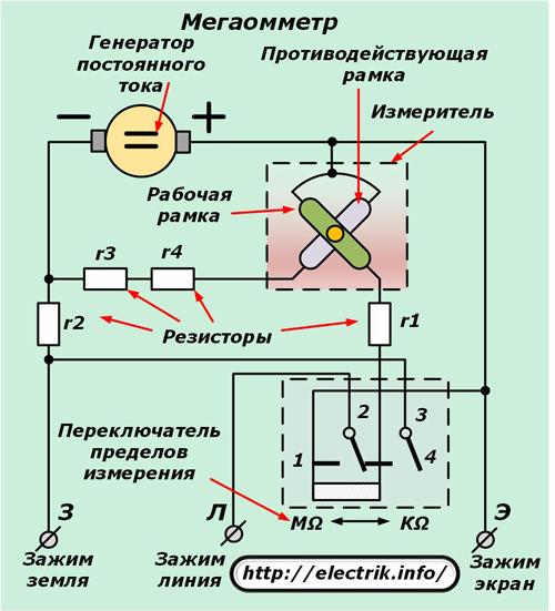 Мегаомметры серии эсо210