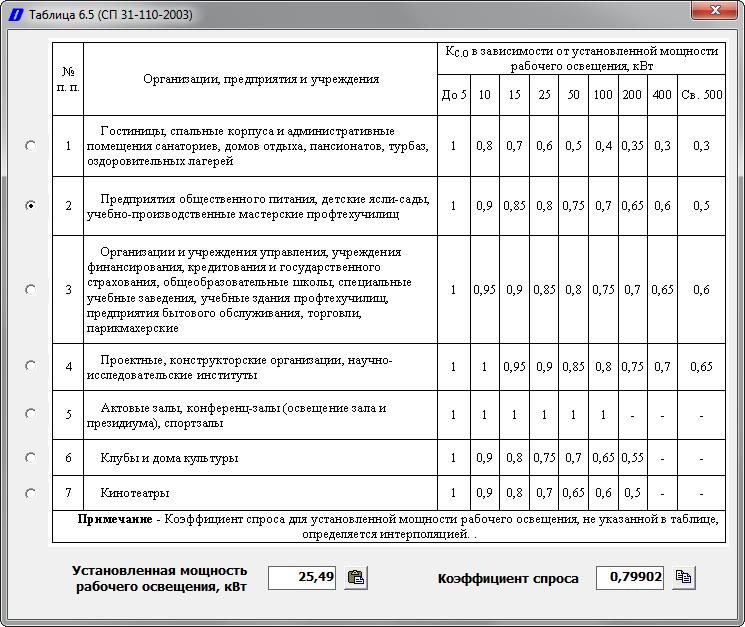 Гост р 54944-2012 здания и сооружения. методы измерения освещенности
