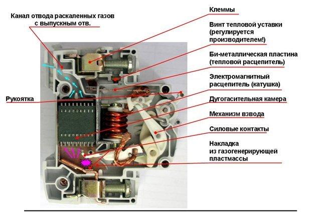 Модульный выключатель нагрузки