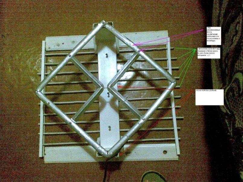 Комнатная антенна для телевизора общая информация