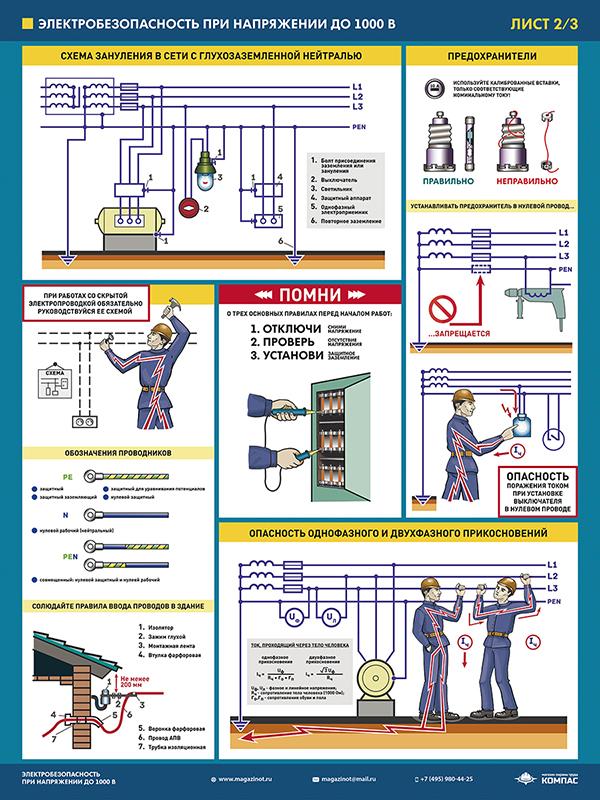 Охрана труда и техника безопасности