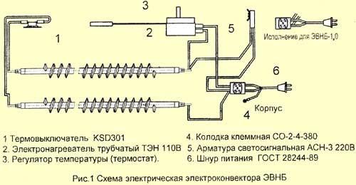 Принцип работы конвекторного обогревателя