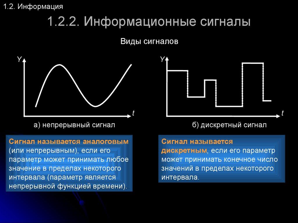 Цифровой и аналоговый сигнал – что это такое и какая между ними разница