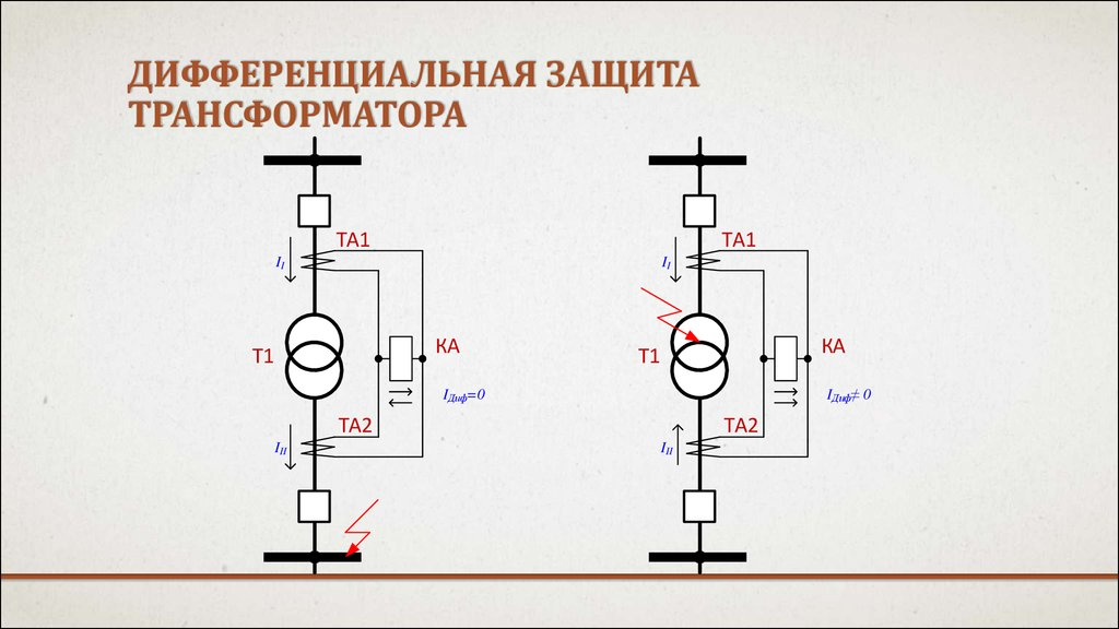 Часть 2. дифференциальные защиты электродвигателя. расчет уставок для цифровых устройств релейной защиты.