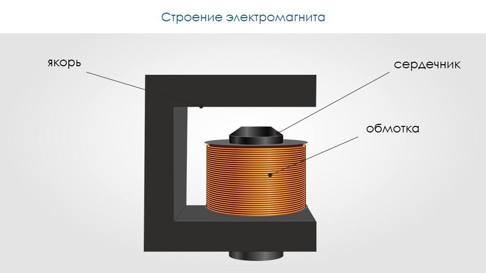 Увеличение мощности магнита
