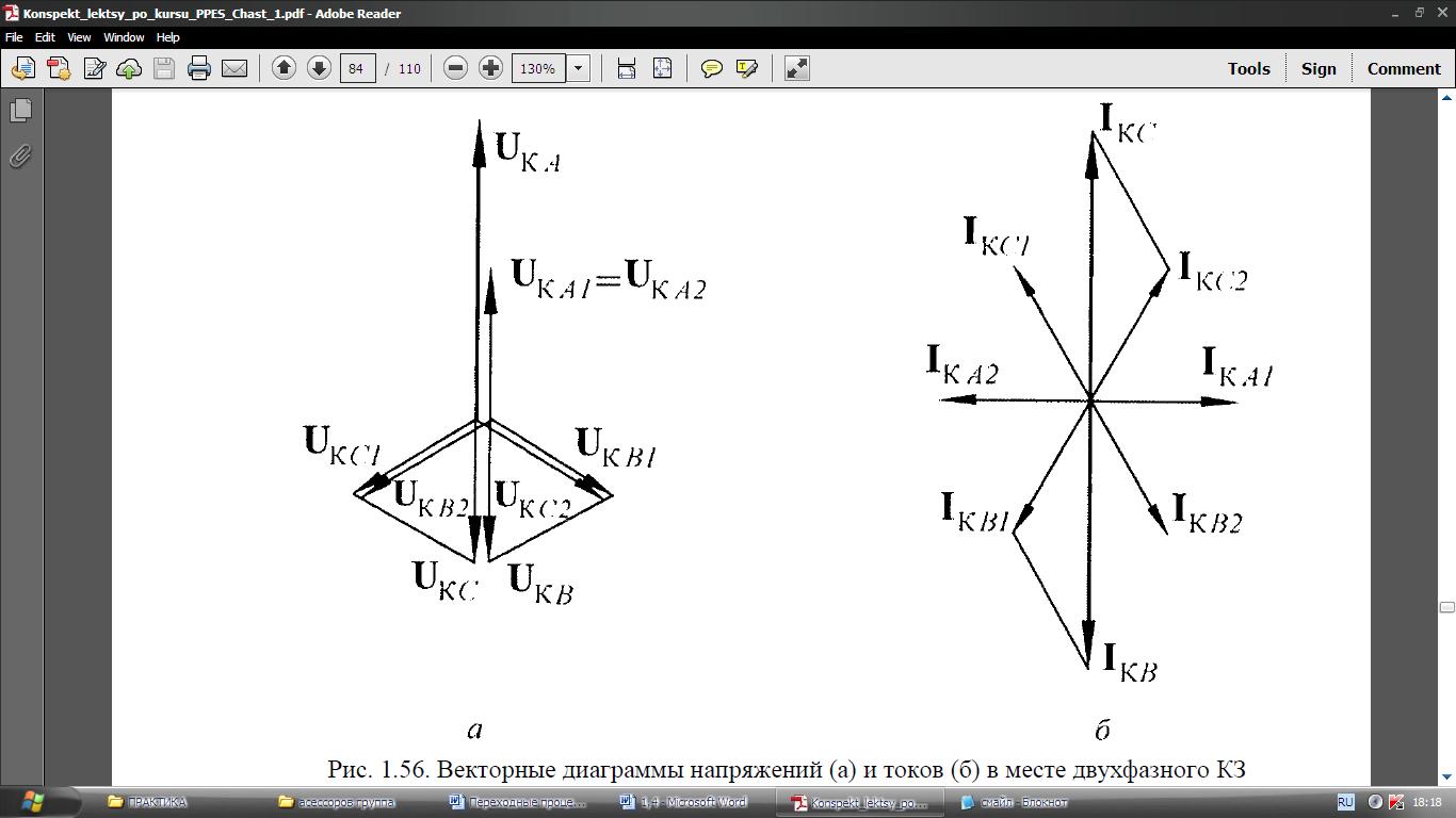Векторные диаграммы трансформатора
