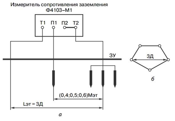Измерение сопротивления заземляющего устройства