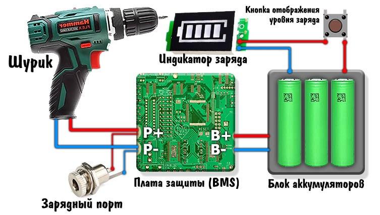 Заряжаем литий ионный аккумулятор правильно