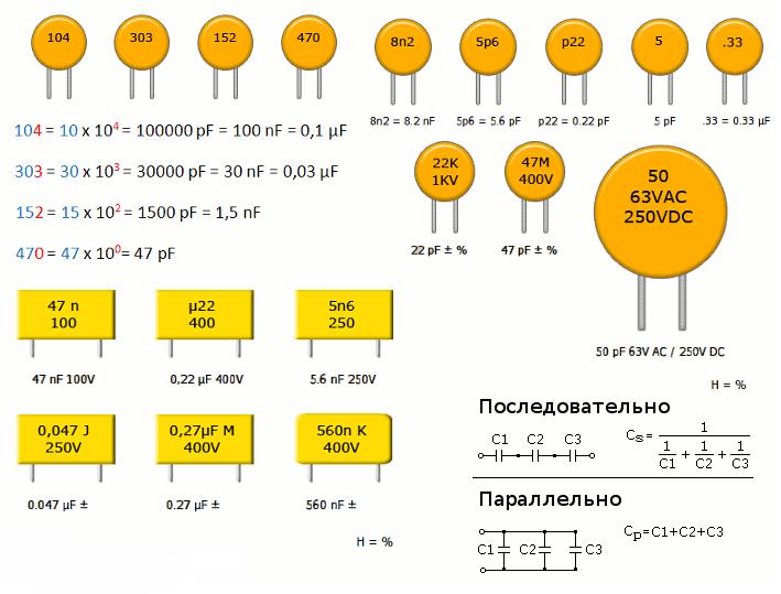 Перевод единиц измерения ёмкости электрической, электрической емкости, маркировка конденсаторов - таблица