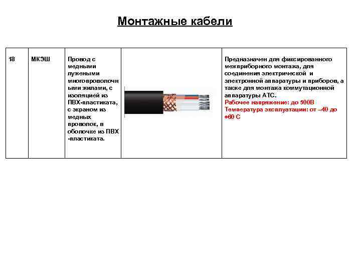 Классификация и конструктивные элементы электрических кабелей связи. расшифровка кабелей связи. маркировка, конструкция и назначение
