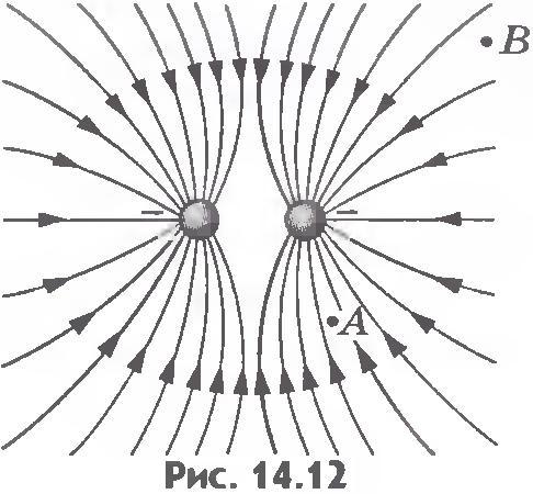 Особенности расчета конденсатора