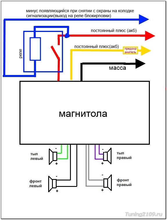 Подключение китайской магнитолы 2 din схема подключения