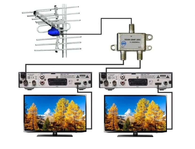 Как к одной антенне подключить два телевизора