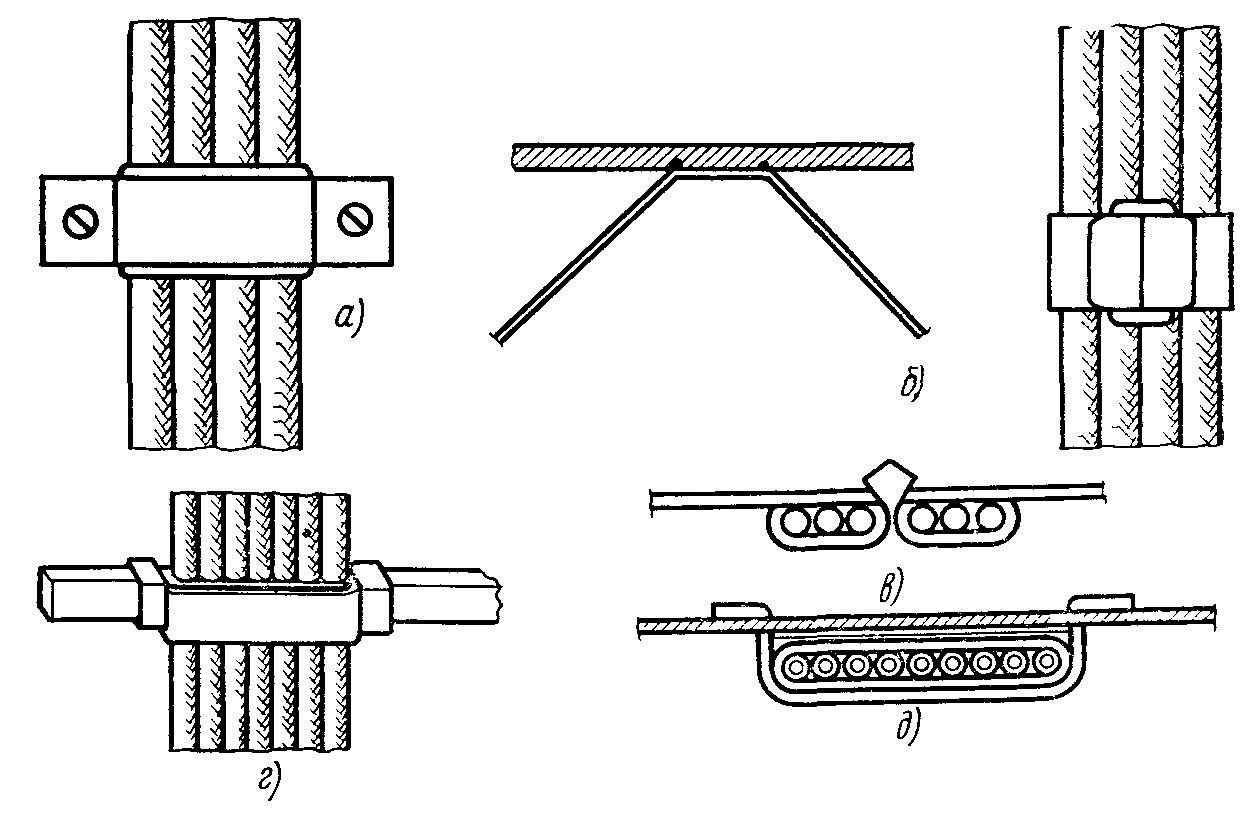 Тонкости монтажа проводки под полом