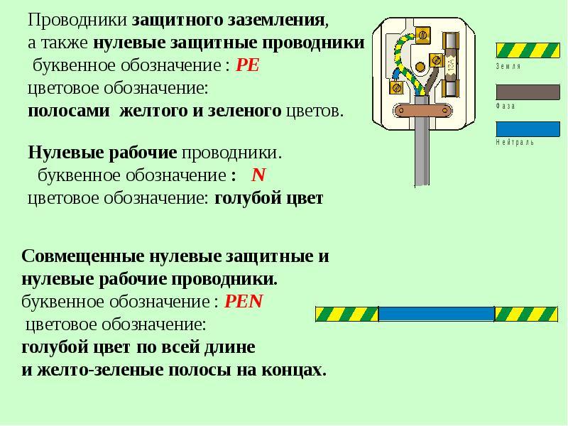 Гост р 51853-2001. заземления переносные для электроустановок. общие технические условия