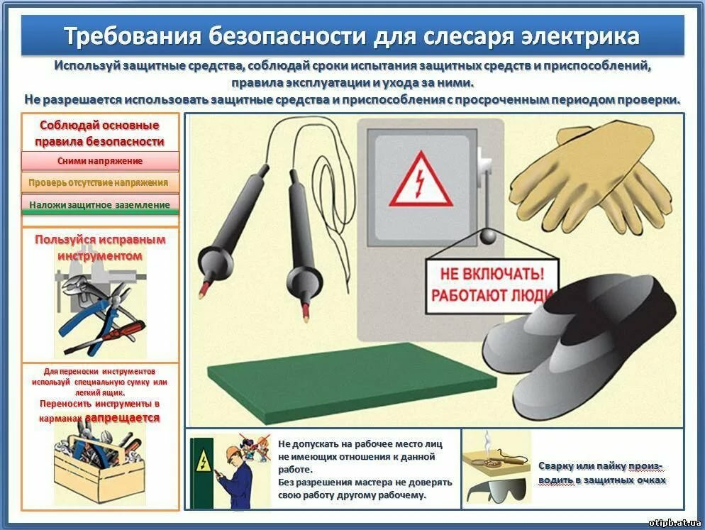 Инструкция по технике безопасности при эксплуатации электроустановок до 1000 в
