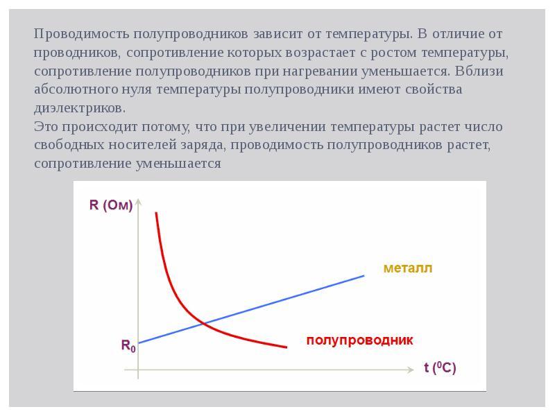 Высокотемпературная сверхпроводимость
