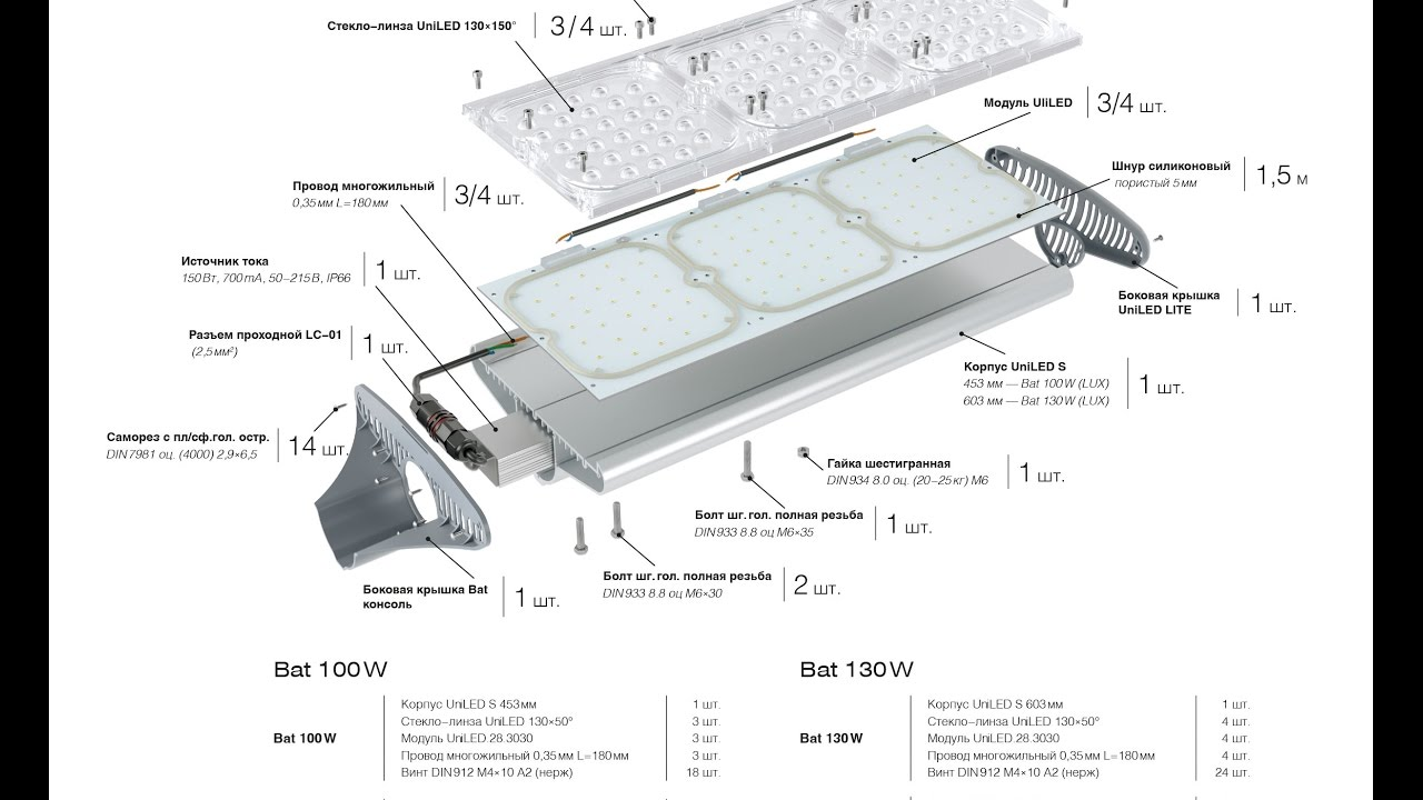 Общие сведения об индукционных источниках света