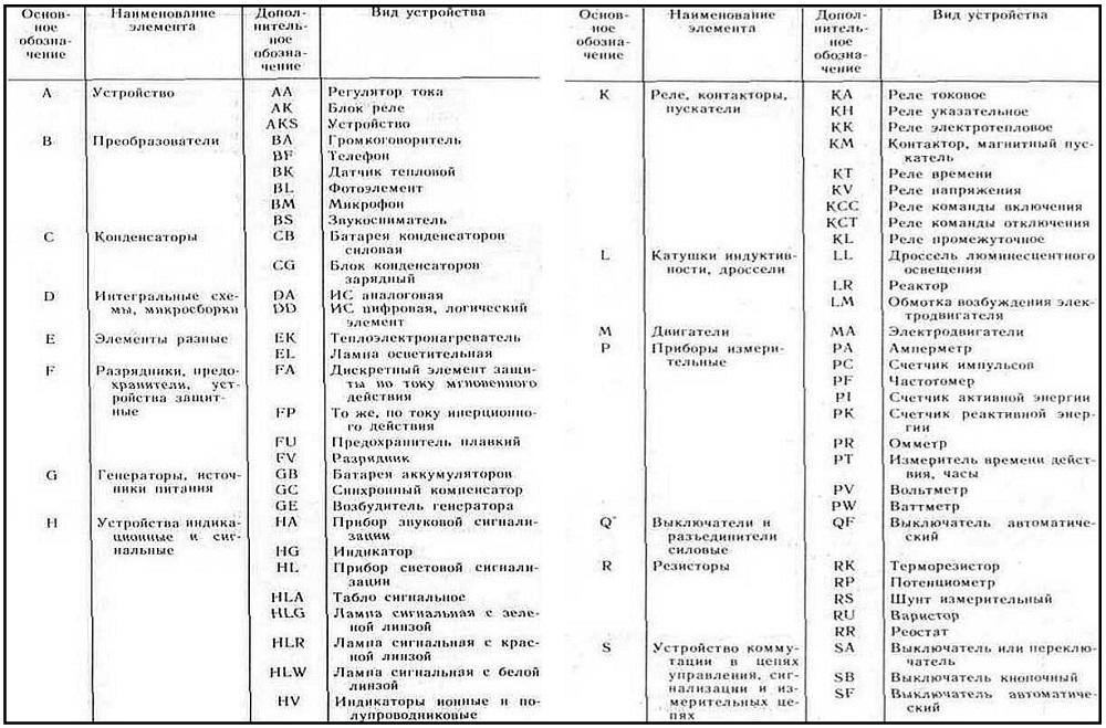 Обозначения постоянного и переменного тока: ac и dc ток