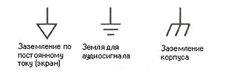 Гост 21.210-2014 система проектной документации для строительства (спдс). условные графические изображения электрооборудования и проводок на планах