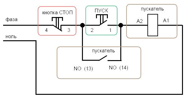 Выбор и схема подключения магнитного пускателя