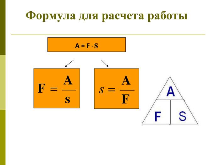 Формула механической мощности — средняя и мгновенная мощность
